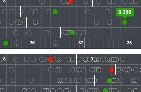 Gymnastics-Scores-Data-Viz